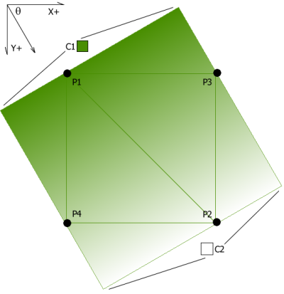 Gradient fill of a rectangle rotated an arbitrary angle.