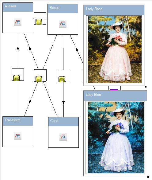 Scheme of image processing