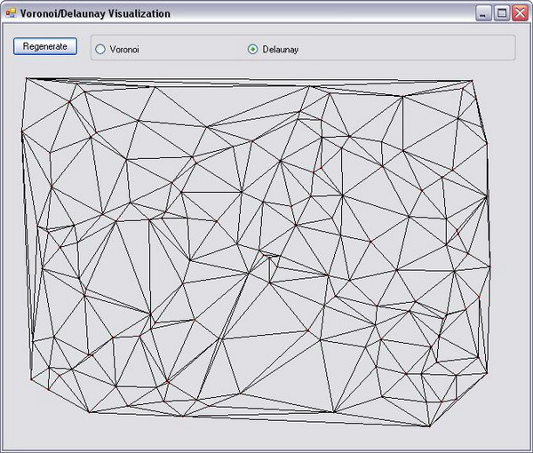 visualization of the 2d voronoi diagram and the delaunay triangulation