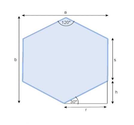 Hex Grid Pathfinding