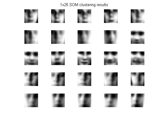 Found faces from my data set