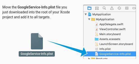 Firebase Analytics Integration in iOS App - CodeProject