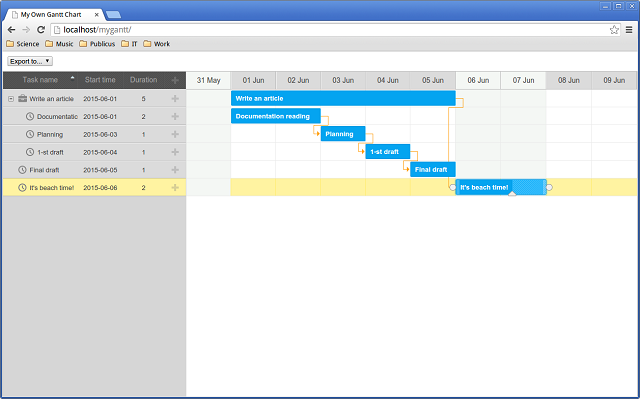 Creating Your Own Online Gantt Application With Dhtmlxgantt