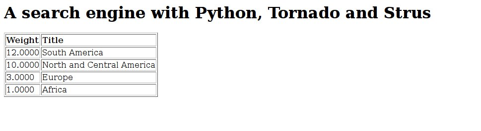 Write a search engine in python professional resume writing services au