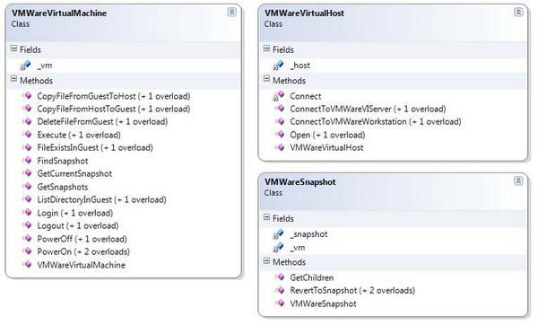 Automating VMWare Tasks in C# with the VIX API - CodeProject