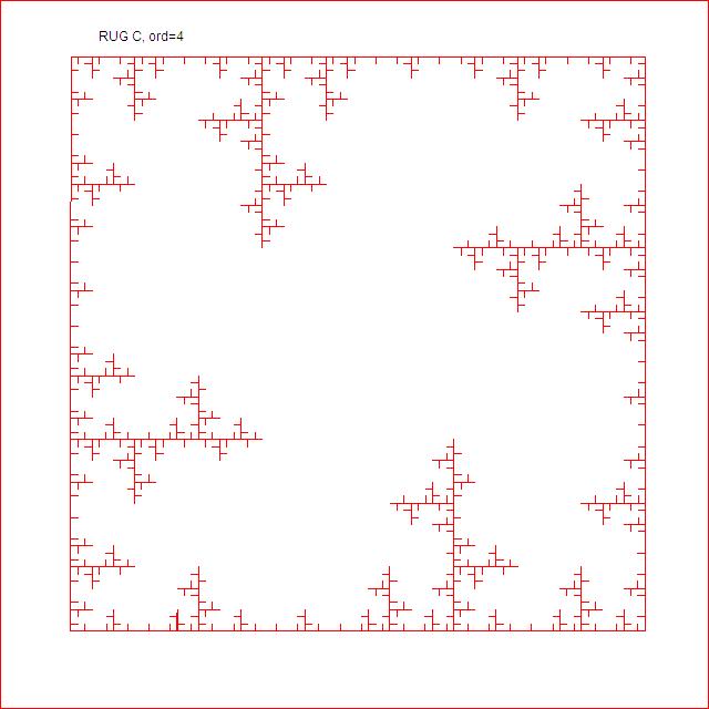 Rug C, order 4