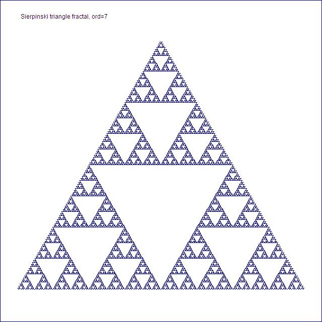Sierpinski triangle fractal, order 7
