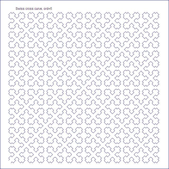 Swiss cross curve, order 5