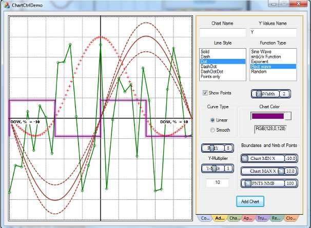 An Mfc Chart Control With Enhanced User Interface Codeproject