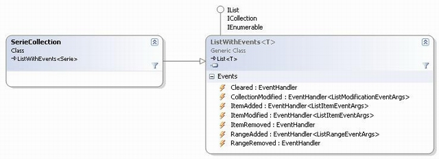 Screenshot - perfchart_seriecollection.jpg