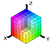 XYZ Color Space