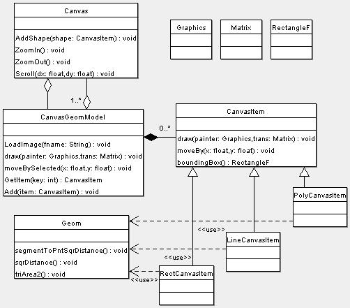 Codeproject C Design Patterns