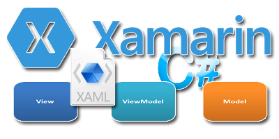 Async Xamarin Forms MVVM Model - CodeProject