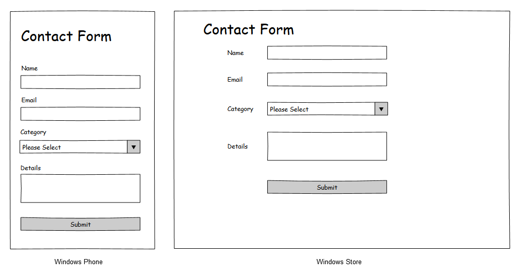how to create a prescreening form