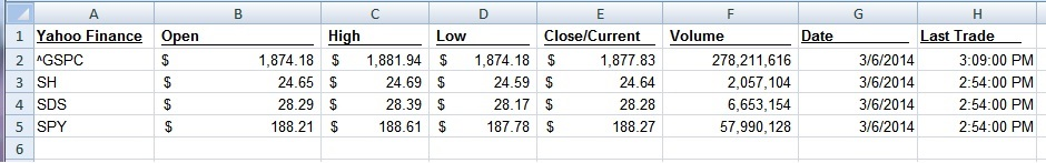 VBA Macros Provide Yahoo Stock Quote Downloads in Excel 2007