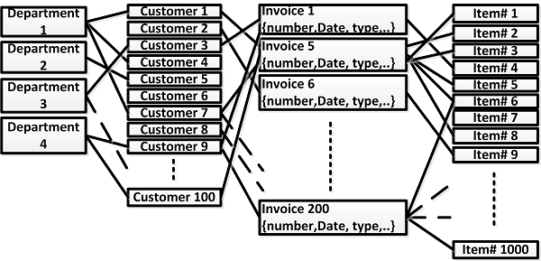 Excel Automation with SAP Generated Report - CodeProject