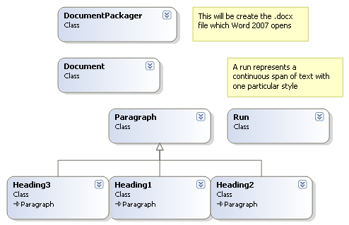 Create simple word 2007 documents without needing word 2007 class diagram for documentmaker ccuart Images