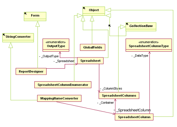 Excel generator with column designer codeproject class diagram ccuart Gallery