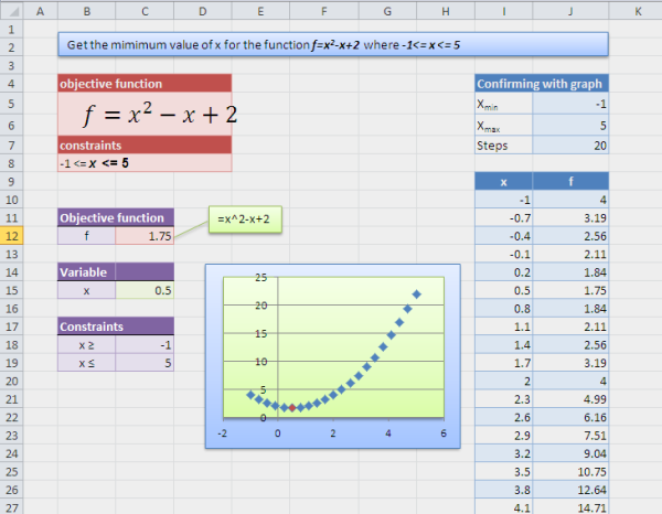 Excel Solver and Linear Programming - CodeProject