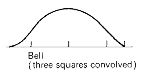 BellCurve.png