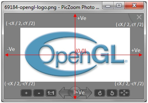 PicZoom: A Photo Viewer Created in OpenGL - CodeProject