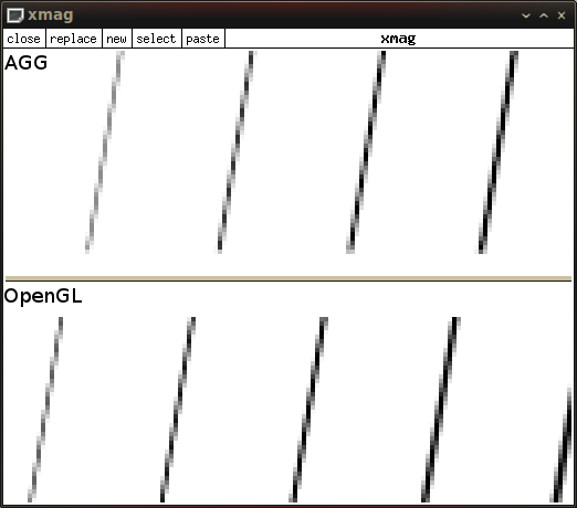 Drawing Smooth Lines In Java : Drawing nearly perfect d line segments in opengl
