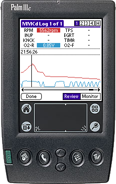 Demo of MMCd Datalogger (see Points of Interest section)