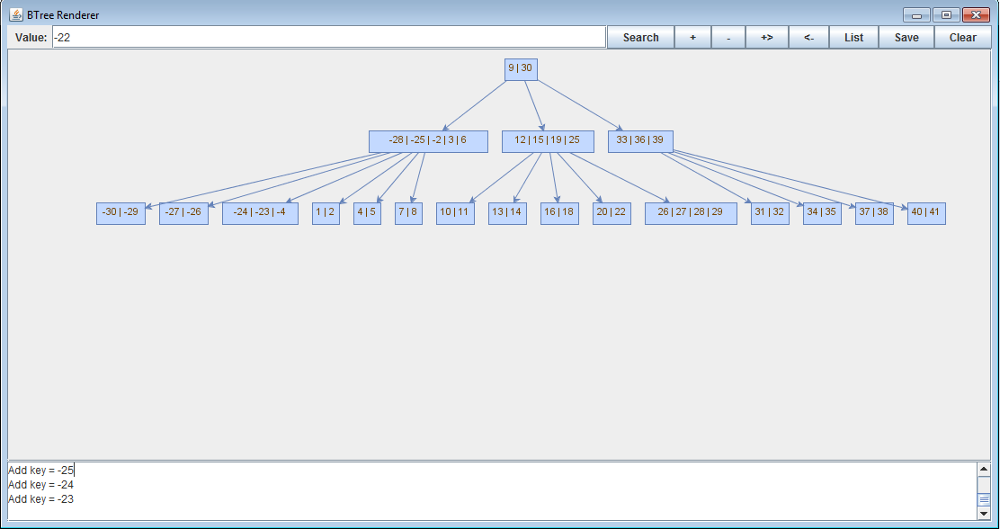 B tree another implementation by java codeproject figure 9 b tree rendering tool ccuart Gallery