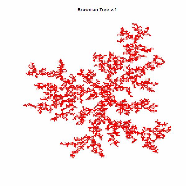 Brownian Tree fractal v.1