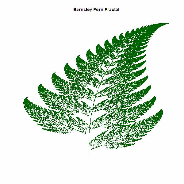 Barnsley fern fractal