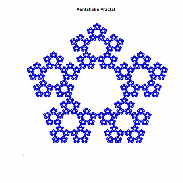 Pentaflake fractal