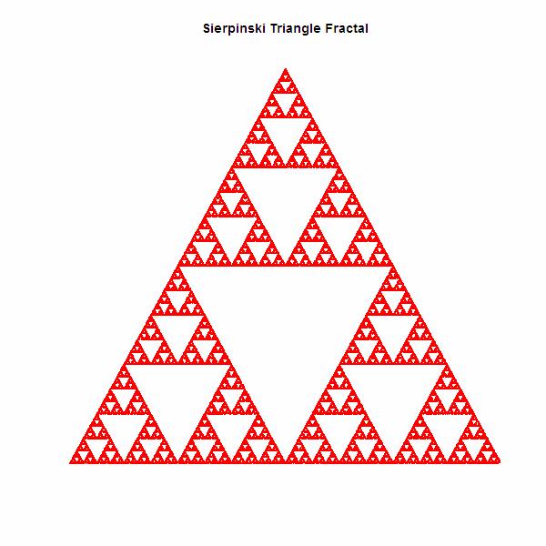 Sierpinski triangle fractal