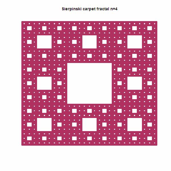Sierpinski carpet, order 4