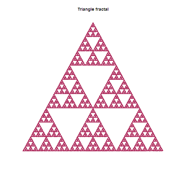 Triangle fractal