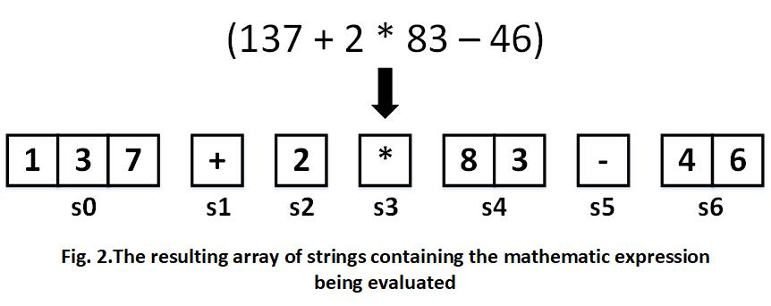 Parsing Mathematical Expressions in VB NET: Mission Possible