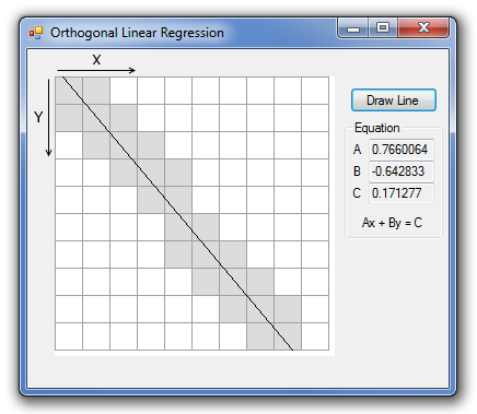 Line Fitting in Images Using Orthogonal Linear Regression - CodeProject
