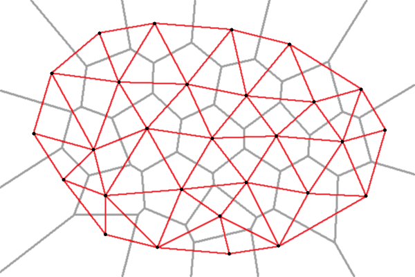 Simple approach to voronoi diagrams codeproject figure 6 a delaunay triangulation in red and a voronoi diagram boundaries of cells in gray of a set of points the delaunay triangulation is visualized ccuart Image collections
