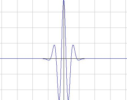 an example of a wavelet