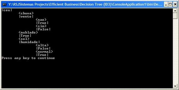 ID3 Decision Tree Algorithm in C# - CodeProject