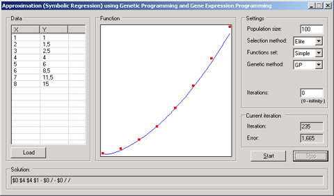 Evolution Computations On C Codeproject