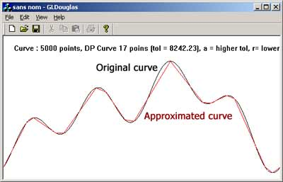 A C++ implementation of Douglas-Peucker Line Approximation Algorithm