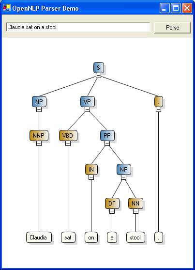 parse diagram with the Parse Graph demo