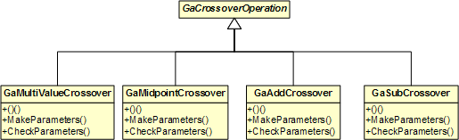 Built-in Crossover Operations