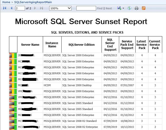 Use one SSRS Report to Find All Your Microsoft SQL Servers