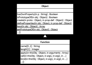 JavaScript Summary - CodeProject