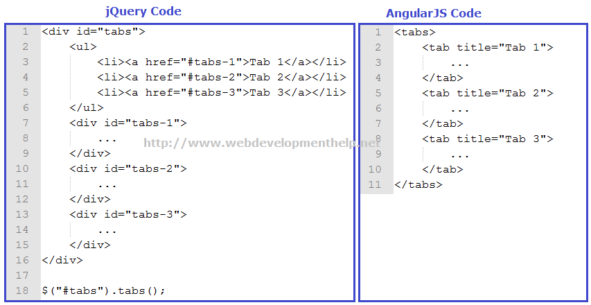 Complete handlebarsjs example with jquery   learn web tutorials.