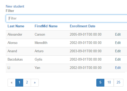 no value accessor for form control with unspecified name attribute