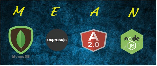 MEAN Is An Acronym For MongoDB ExpressJS AngularJS And Nodejs In Stack We Use Angular Front End Node Server Express As Upper Layer Of