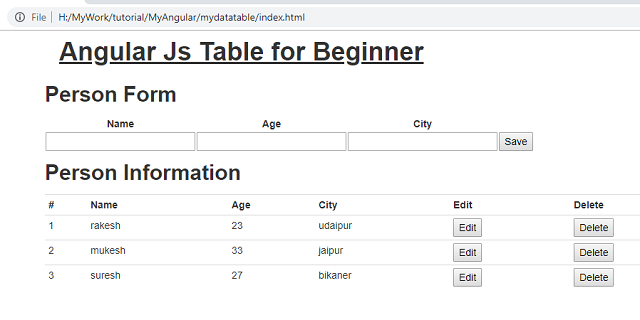 Angular Js Table For Beginners Codeproject