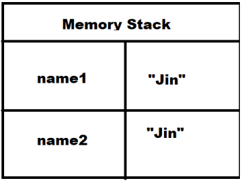 javascript-primitive-types-memory-stack